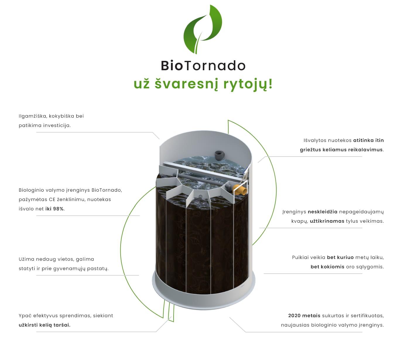 BioTornado biologinis nuotekų valymo įrenginys